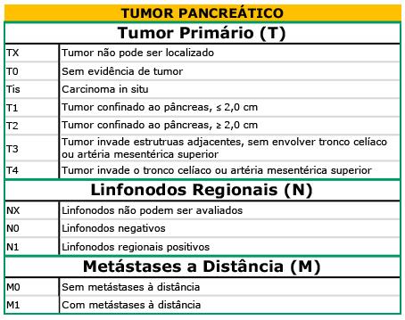 cancerpancreas_1